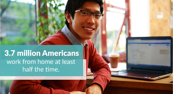 3.7 million Americans work from home