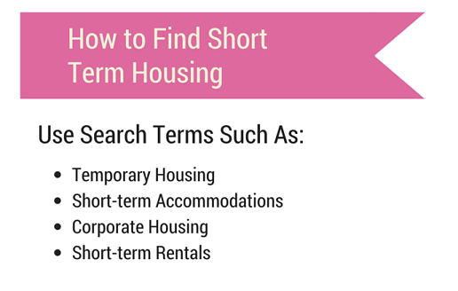 how to find short term housing
