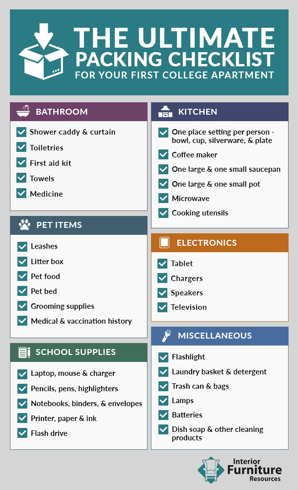 packing checklist for college apartment