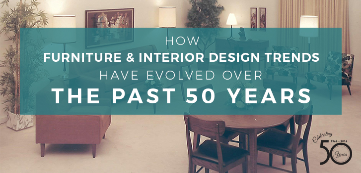 How Furniture Trends Have Evolved in the Past 50 Years