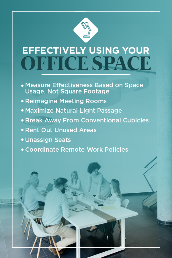 Effectively using your office space