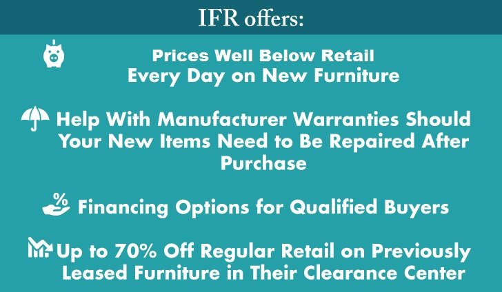 3-IFR-Offers