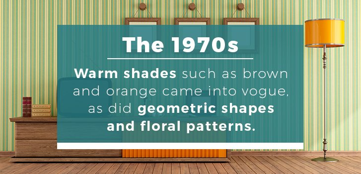 Furniture trends in the 1970s