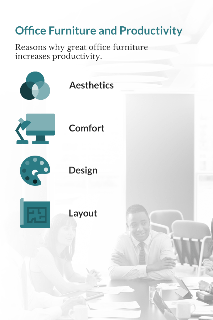 reasons office furniture promotes productivity